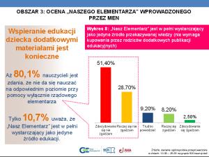 grupa edukacyjna slajd 3