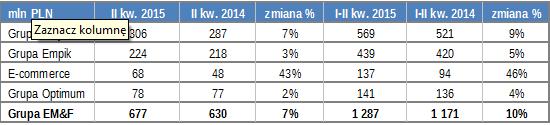 tabela2 IIkw 2015