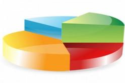 Stan bibliotek w Polsce 2013. Wydatki na książki w 2013 r. – mniej o 2659 021 zł, tj. 3,6%