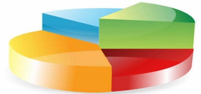 Sprzeczne statystyki rynku e-booków: Nielsen kontra AAP