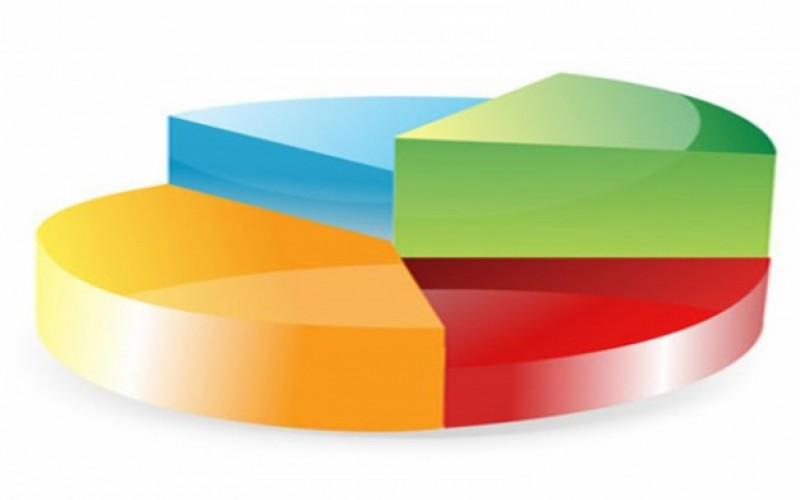 Globalny rynek e-booków do 2020 r. wzrośnie ponad dwukrotnie