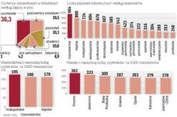 Ranking Bibliotek 2015