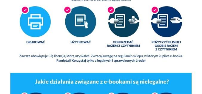 Jak legalnie użytkować ebooki?