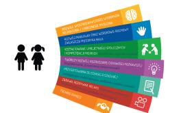 Przedszkolak potrafi.  Wyniki raportu nt. kontaktu najmłodszych dzieci z nowymi technologiami