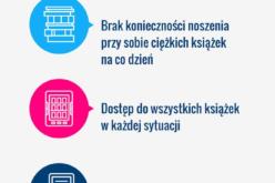 Polacy coraz chętniej wybierają książki elektroniczne na wakacje