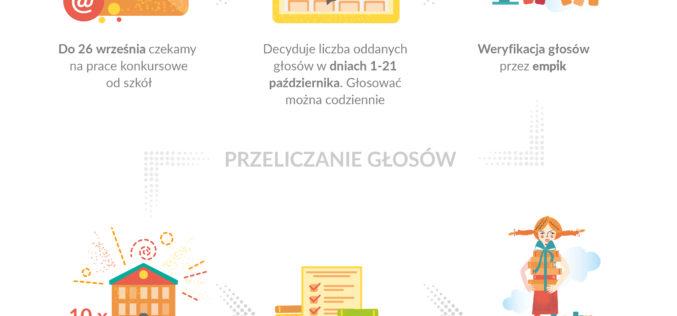 """Trwa 3. edycja akcji """"Tysiąc powodów by czytać"""""""