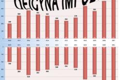"""Oficyna Wydawnicza """"Impuls"""" w roku 2018!"""
