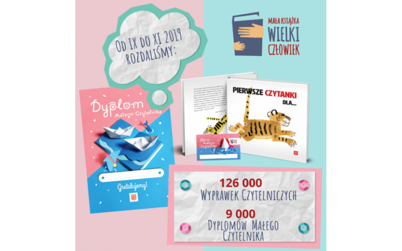 Instytut Książki rozdał już 126 000 Wyprawek Czytelniczych dla przedszkolaków