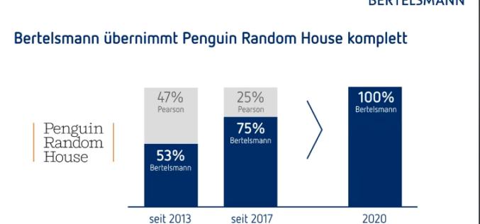 Bertelsmann przejmuje Penguin Random House