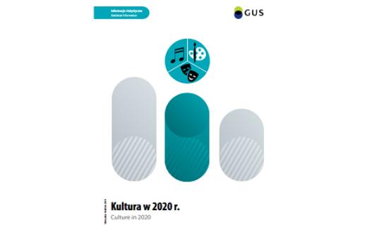 "Raport GUS ""Kultura w 2020 roku"""